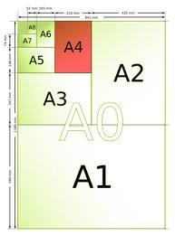 format de feuille papier A4